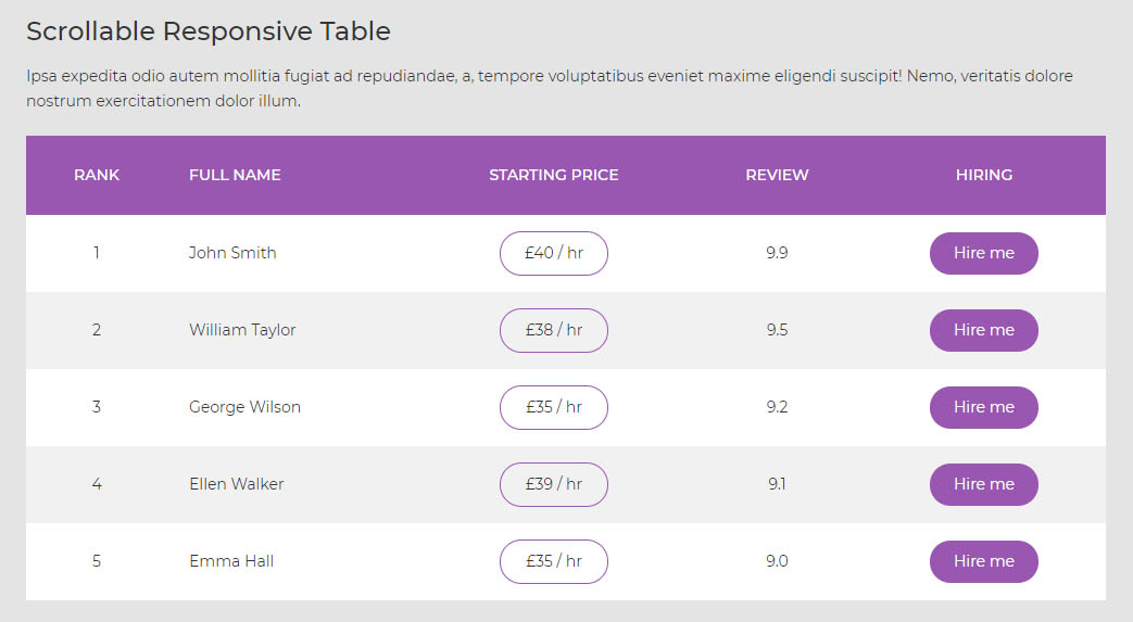 Scrollable Responsive Table