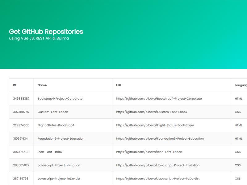 Get GitHub repo using Vue